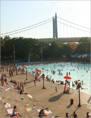 Parks Facilities, How the Boroughs Compare