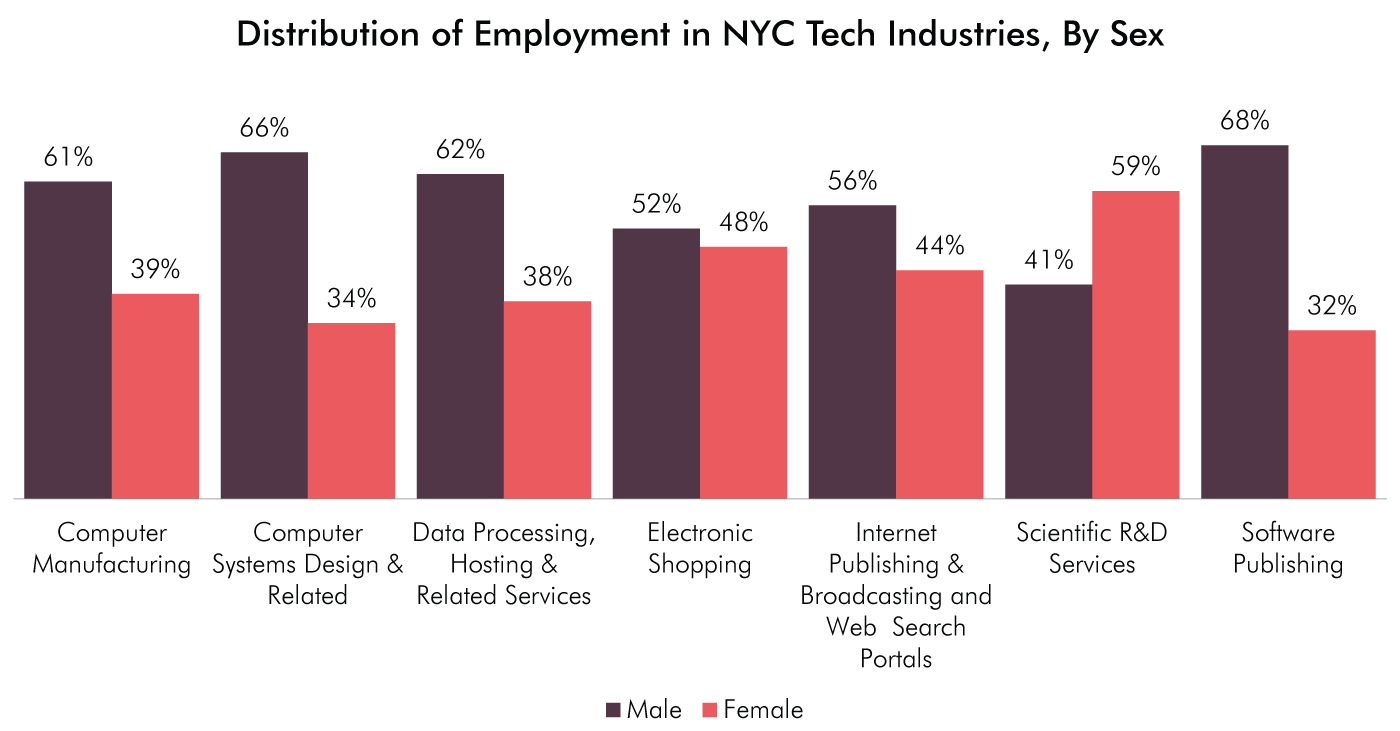 Sex industry employment